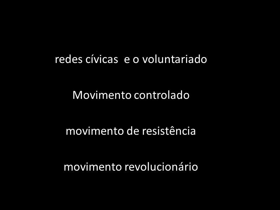 redes cívicas e o voluntariado Movimento controlado movimento de resistência movimento revolucionário