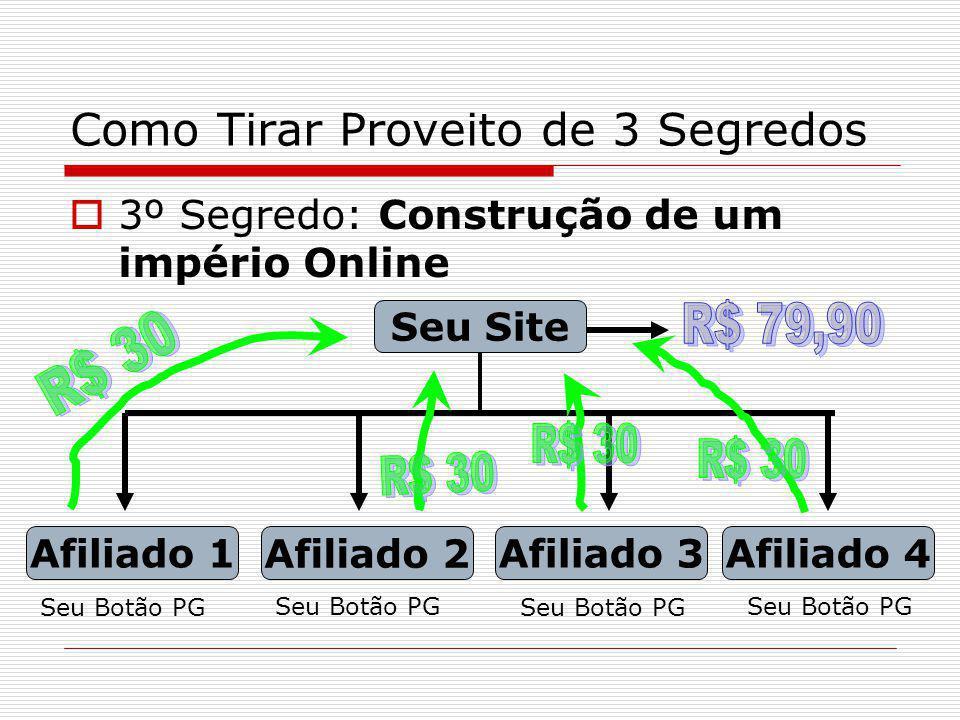 Como Tirar Proveito de 3 Segredos 3º Segredo: Construção de um império Online Possibilidade de Ganhos: 1 venda p/ Dia R$ 79,90