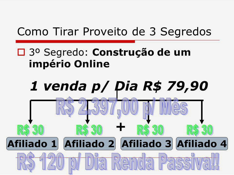 Como Tirar Proveito de 3 Segredos 3º Segredo: Construção de um império Online 1 venda p/ Dia R$ 79,90 Afiliado 1 Afiliado 2 Afiliado 3Afiliado 4 +