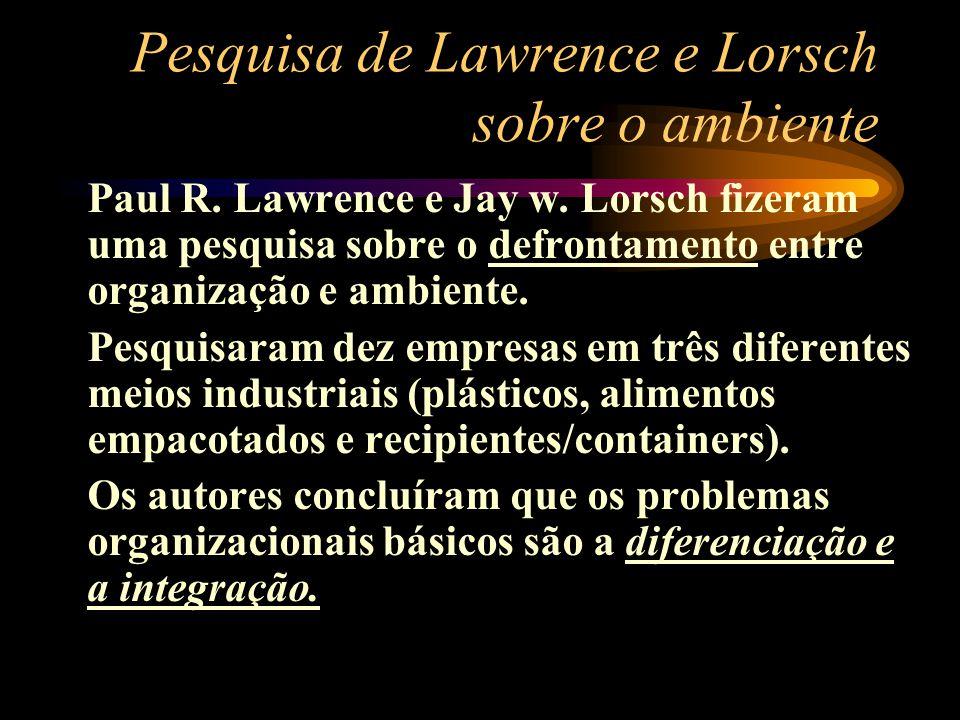 Pesquisa de Lawrence e Lorsch sobre o ambiente Paul R. Lawrence e Jay w. Lorsch fizeram uma pesquisa sobre o defrontamento entre organização e ambient