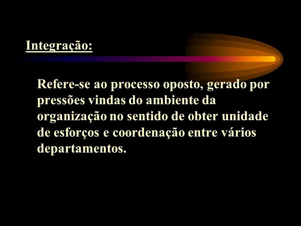 Integração: Refere-se ao processo oposto, gerado por pressões vindas do ambiente da organização no sentido de obter unidade de esforços e coordenação