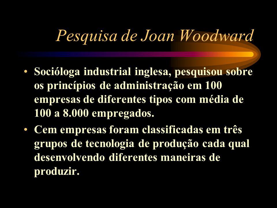 Pesquisa de Joan Woodward Socióloga industrial inglesa, pesquisou sobre os princípios de administração em 100 empresas de diferentes tipos com média d