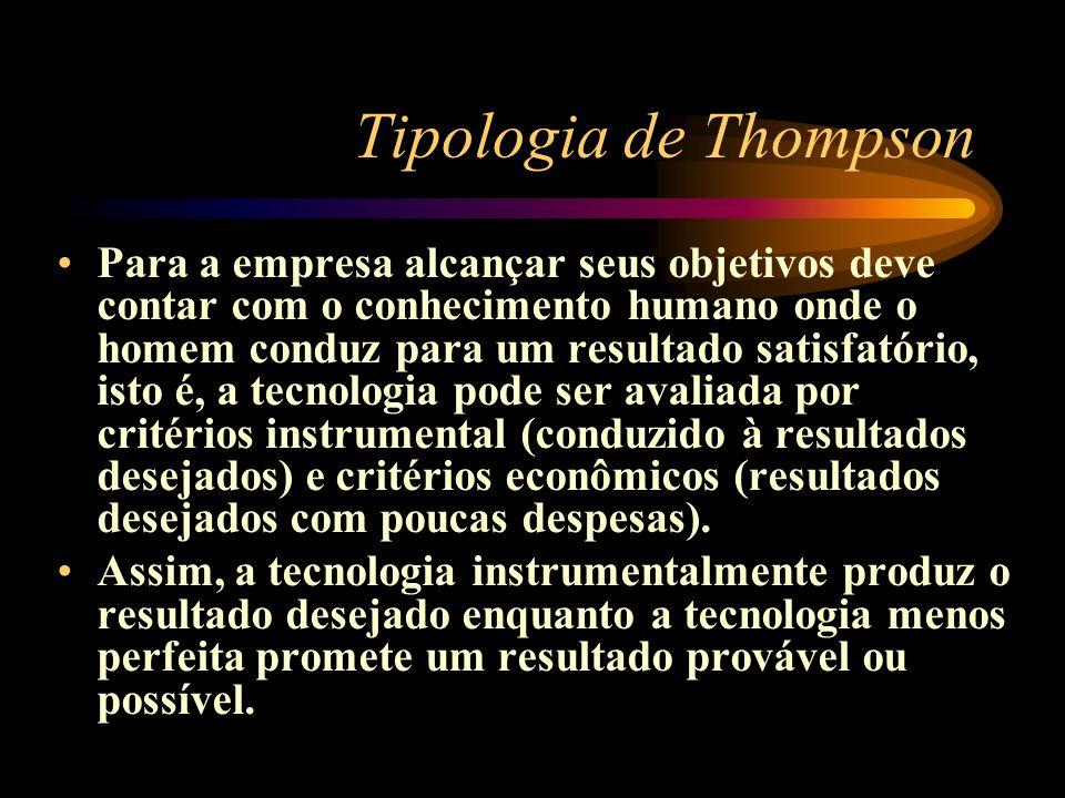 Tipologia de Thompson Para a empresa alcançar seus objetivos deve contar com o conhecimento humano onde o homem conduz para um resultado satisfatório,