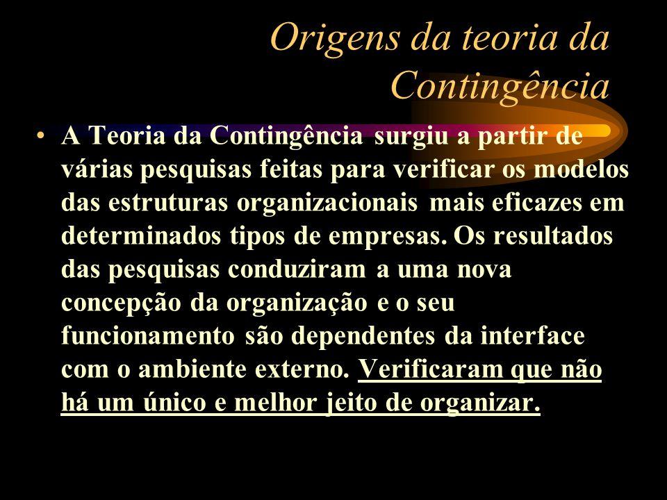 Origens da teoria da Contingência A Teoria da Contingência surgiu a partir de várias pesquisas feitas para verificar os modelos das estruturas organiz