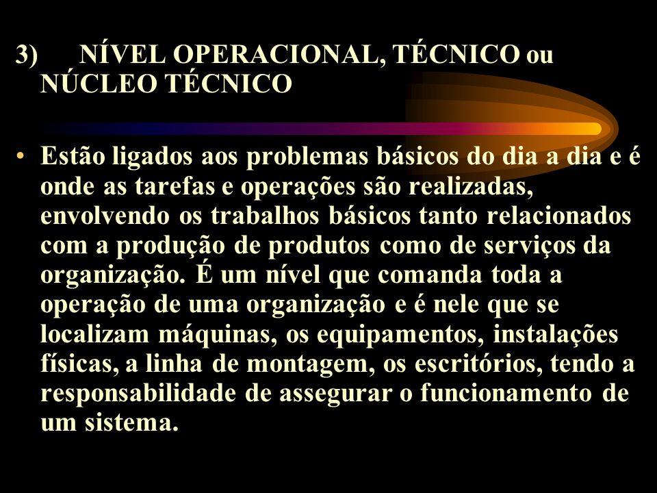 3) NÍVEL OPERACIONAL, TÉCNICO ou NÚCLEO TÉCNICO Estão ligados aos problemas básicos do dia a dia e é onde as tarefas e operações são realizadas, envol