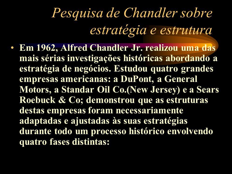 Em 1962, Alfred Chandler Jr. realizou uma das mais sérias investigações históricas abordando a estratégia de negócios. Estudou quatro grandes empresas