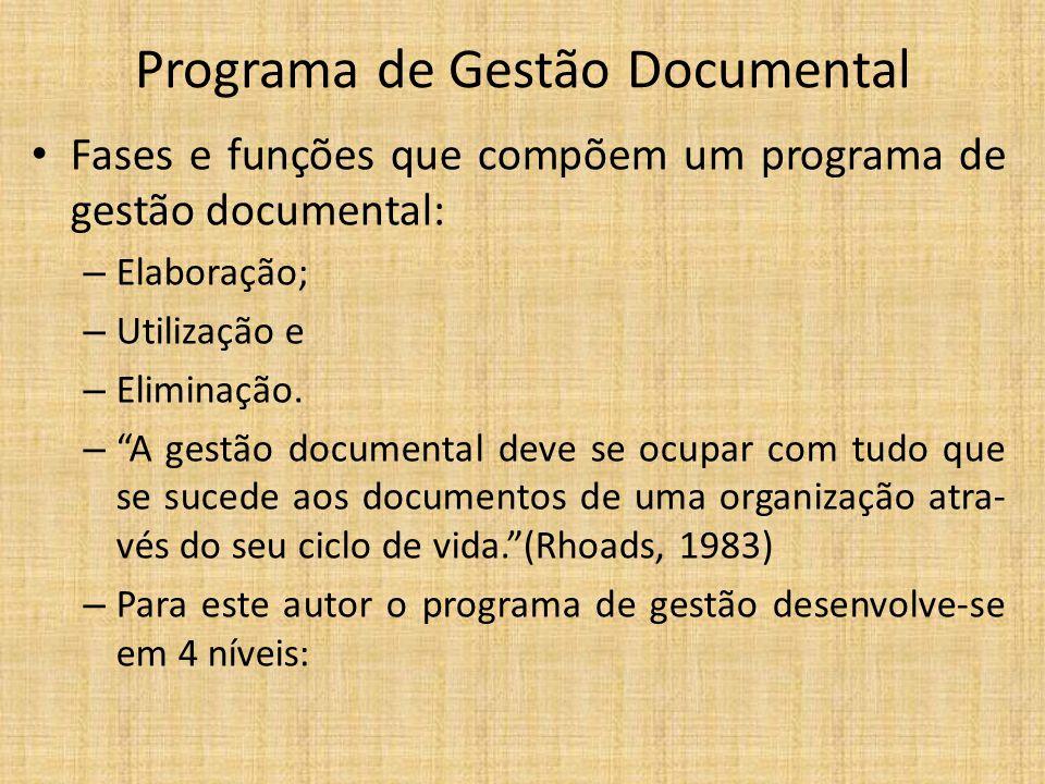Programa de Gestão Documental Fases e funções que compõem um programa de gestão documental: – Elaboração; – Utilização e – Eliminação. – A gestão docu