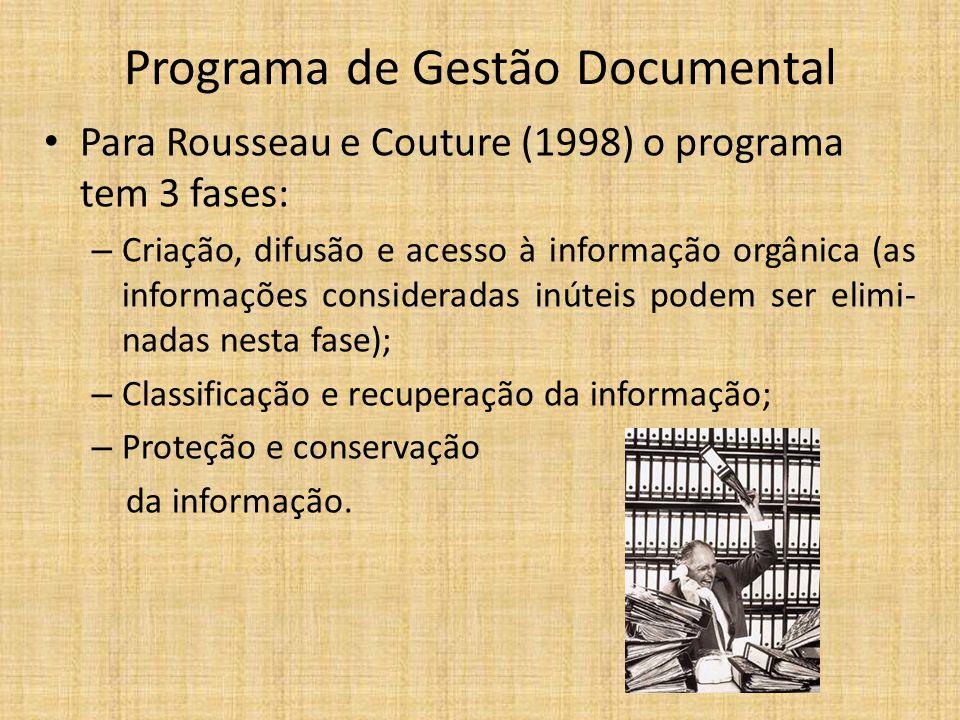 Programa de Gestão Documental Para Rousseau e Couture (1998) o programa tem 3 fases: – Criação, difusão e acesso à informação orgânica (as informações