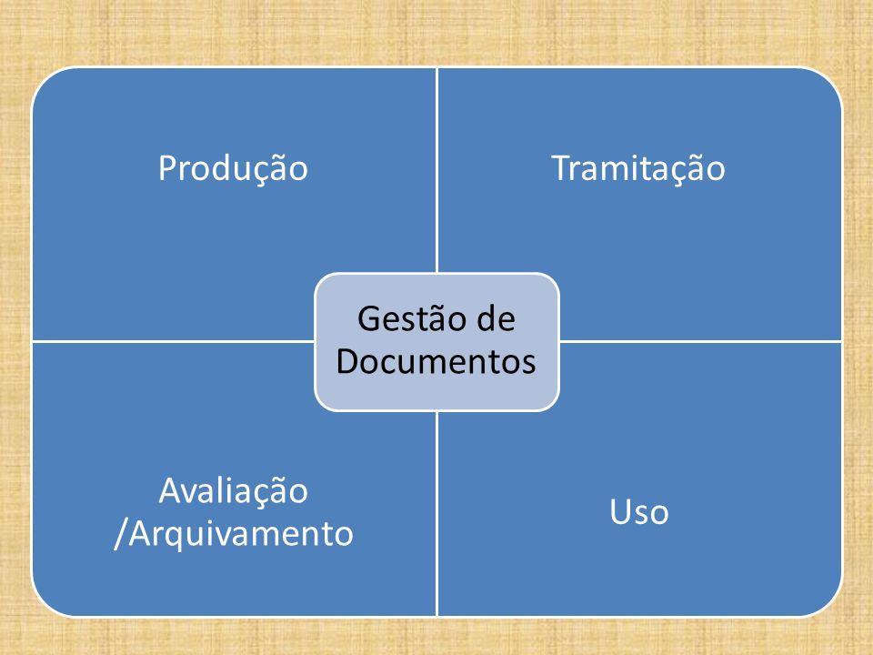 ProduçãoTramitação Avaliação /Arquivamento Uso Gestão de Documentos