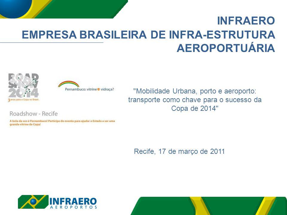 Aeroporto Internacional de Recife/Guararapes – Gilberto Freyre | INFRAERO EMPRESA BRASILEIRA DE INFRA-ESTRUTURA AEROPORTUÁRIA