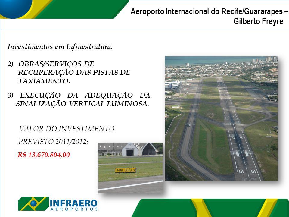Aeroporto Internacional de Recife/Guararapes – Gilberto Freyre | Investimentos em Infraestrutura: 2)OBRAS/SERVIÇOS DE RECUPERAÇÃO DAS PISTAS DE TAXIAM