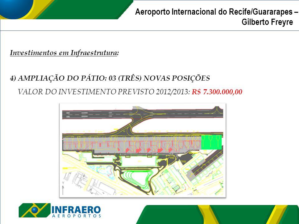 Aeroporto Internacional de Recife/Guararapes – Gilberto Freyre | Investimentos em Infraestrutura: 4) AMPLIAÇÃO DO PÁTIO: 03 (TRÊS) NOVAS POSIÇÕES VALO