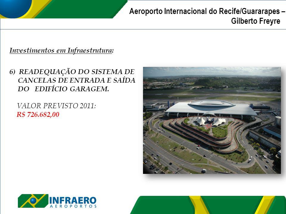 Aeroporto Internacional de Recife/Guararapes – Gilberto Freyre | Investimentos em Infraestrutura: 6) READEQUAÇÃO DO SISTEMA DE CANCELAS DE ENTRADA E S