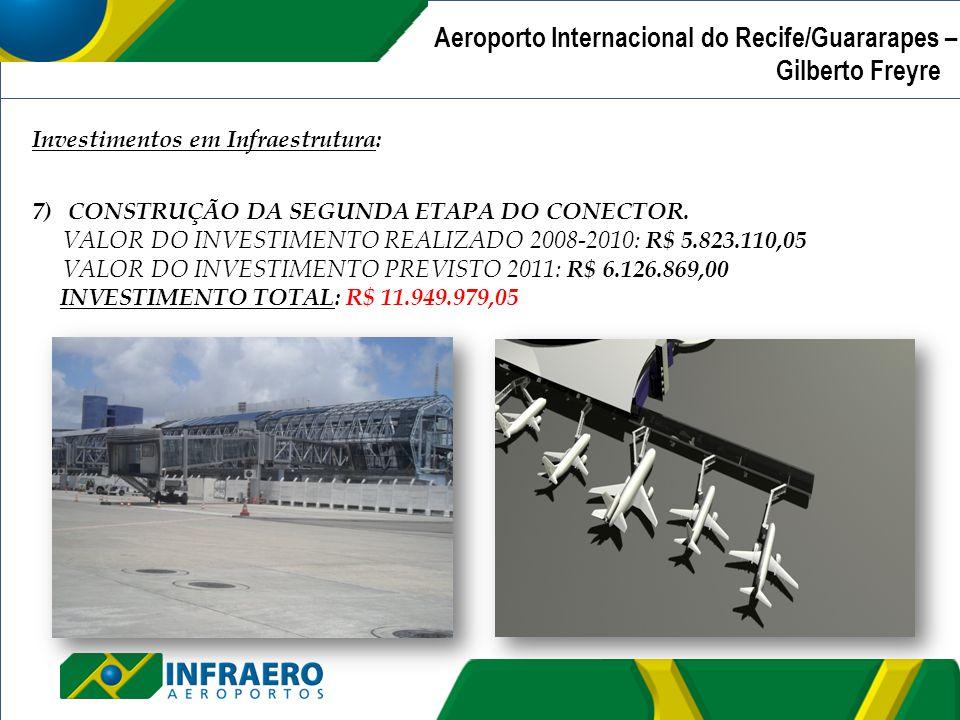 Aeroporto Internacional de Recife/Guararapes – Gilberto Freyre | Investimentos em Infraestrutura: 7)CONSTRUÇÃO DA SEGUNDA ETAPA DO CONECTOR. VALOR DO