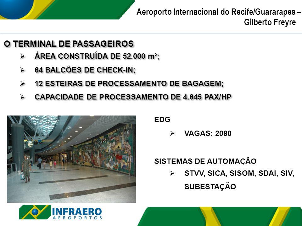 Aeroporto Internacional do Recife/Guararapes – Gilberto Freyre | ÁREA CONSTRUÍDA DE 52.000 m²; 64 BALCÕES DE CHECK-IN; 12 ESTEIRAS DE PROCESSAMENTO DE