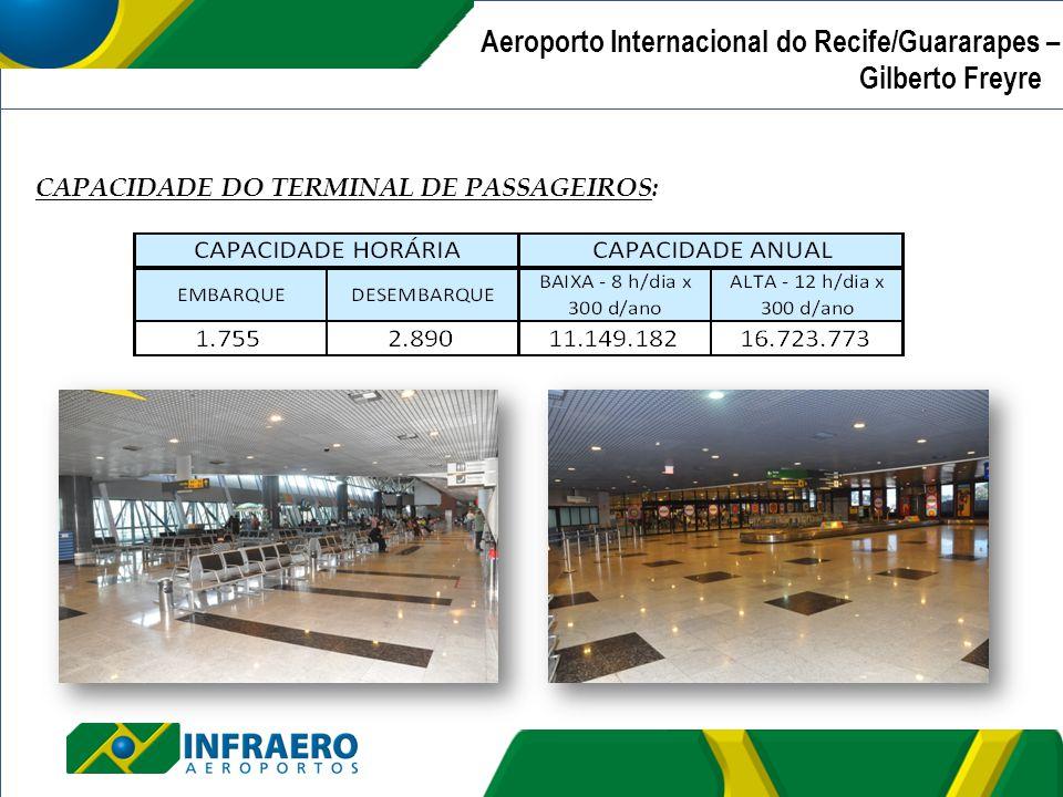 Aeroporto Internacional de Recife/Guararapes – Gilberto Freyre | Aeroporto Internacional do Recife/Guararapes – Gilberto Freyre | CAPACIDADE DO TERMIN