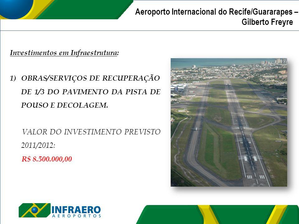 Aeroporto Internacional de Recife/Guararapes – Gilberto Freyre | Aeroporto Internacional do Recife/Guararapes – Gilberto Freyre | Investimentos em Inf
