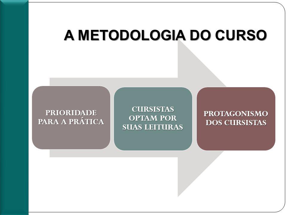 A METODOLOGIA DO CURSO PRIORIDADE PARA A PRÁTICA CURSISTAS OPTAM POR SUAS LEITURAS PROTAGONISMO DOS CURSISTAS