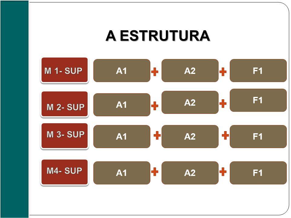 A ESTRUTURA A2A1 A2 A1 F1 A1 A2 F1
