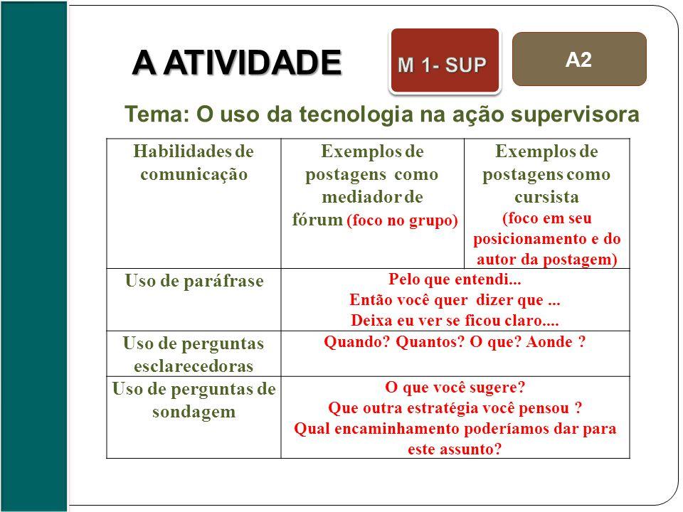 A2 Habilidades de comunicação Exemplos de postagens como mediador de fórum (foco no grupo) Exemplos de postagens como cursista (foco em seu posicionamento e do autor da postagem) Uso de paráfrase Pelo que entendi...