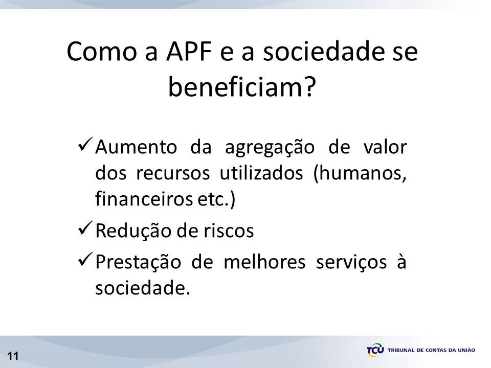 11 Como a APF e a sociedade se beneficiam.