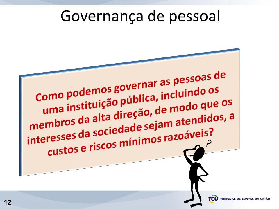 12 Governança de pessoal O problema de agência