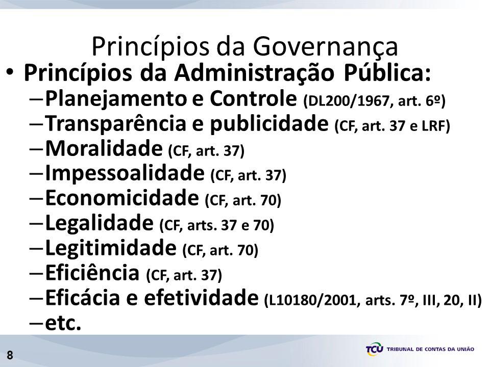 29 Auditoria Externa À semelhança da auditoria interna, a função das Entidades de Fiscalização Superiores é avaliar a eficácia dos processos de governança, gestão e controles dos seus jurisdicionados.