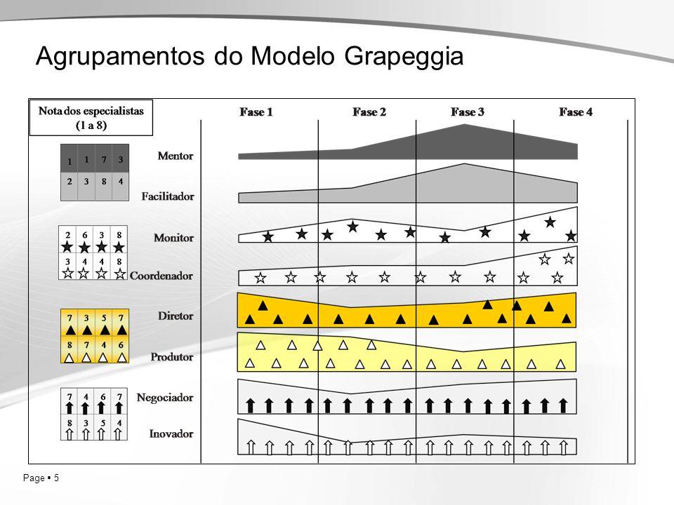 Page 5 Agrupamentos do Modelo Grapeggia
