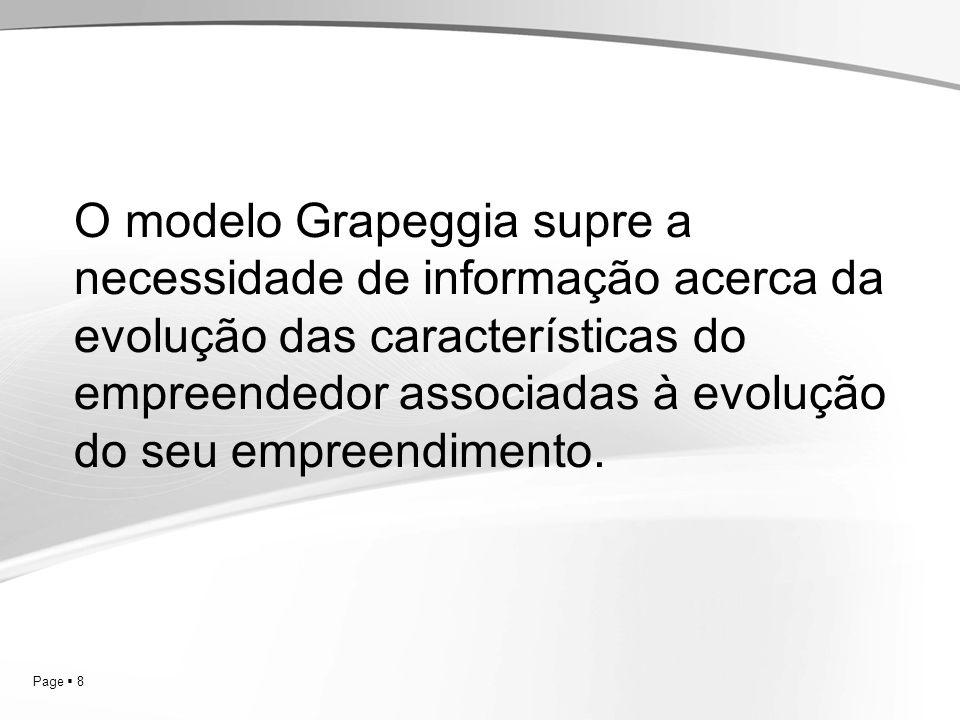 Page 8 O modelo Grapeggia supre a necessidade de informação acerca da evolução das características do empreendedor associadas à evolução do seu empree