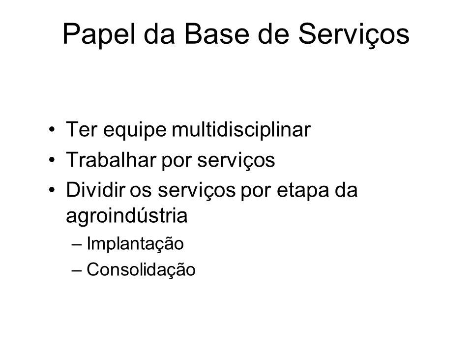 Contrato comodato Filial ORGANOGRAMA DE FUNCIONAMENTO DA UCAF Associado