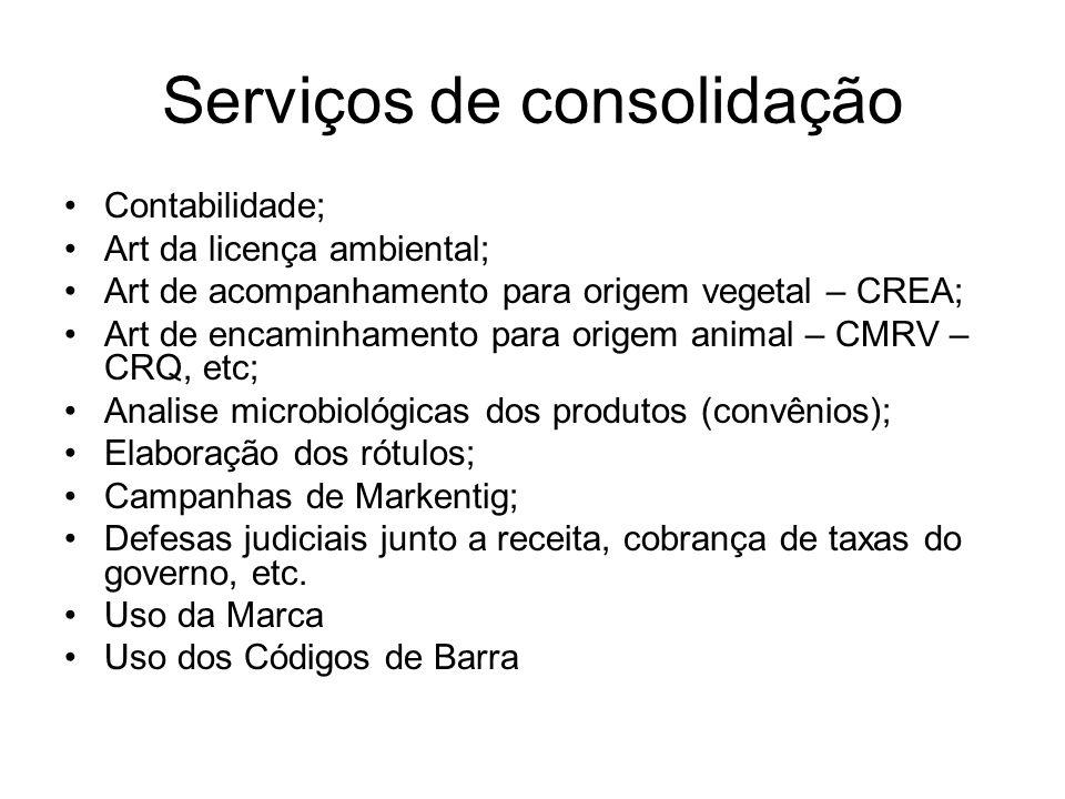 Serviços de implantação agroindústrias Dispensa da licença ambiental; Dimensionamento da agroindústria; Elaboração da planta; Encaminhamento do proces