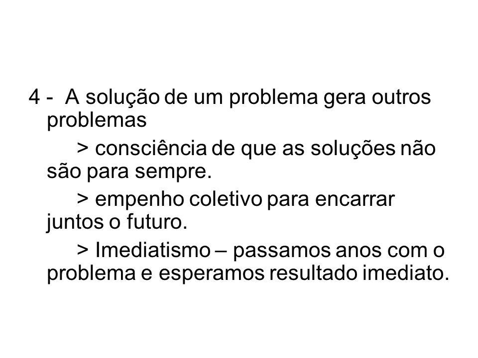 3 – A solução é diferente para problemas iguais ou parecidos > local, > cultura de dependência ou protagonismo, > organização social e política > visã