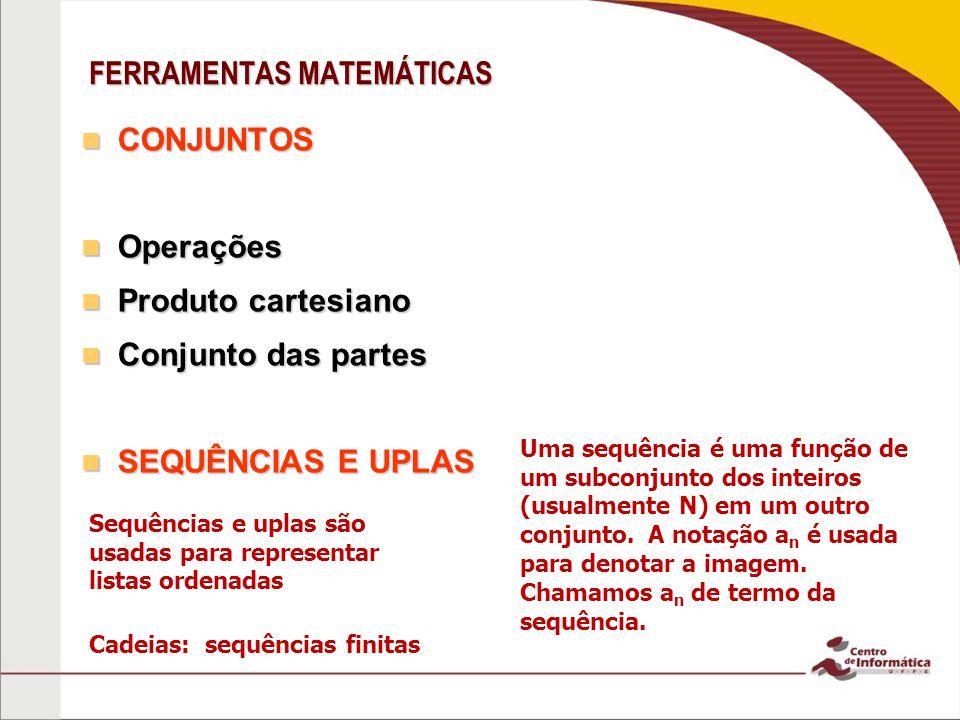 FERRAMENTAS MATEMÁTICAS CONJUNTOS CONJUNTOS Operações Operações Produto cartesiano Produto cartesiano Conjunto das partes Conjunto das partes SEQUÊNCI
