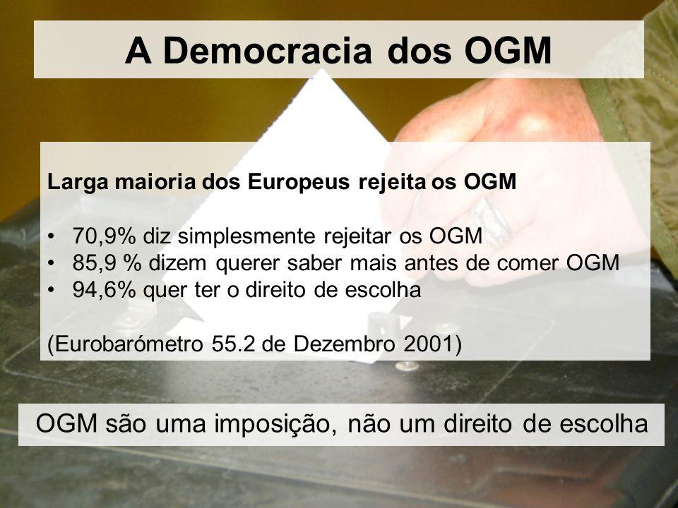 A Democracia dos OGM Larga maioria dos Europeus rejeita os OGM 70,9% diz simplesmente rejeitar os OGM 85,9 % dizem querer saber mais antes de comer OGM 94,6% quer ter o direito de escolha (Eurobarómetro 55.2 de Dezembro 2001) OGM são uma imposição, não um direito de escolha