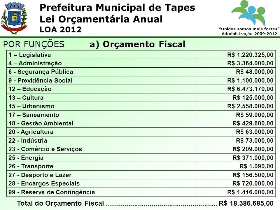 Prefeitura Municipal de Tapes Unidos somos mais fortes Administração 2009-2012 Lei Orçamentária Anual LOA 2012 POR FUNÇÕES a) Orçamento Fiscal 1 – Leg