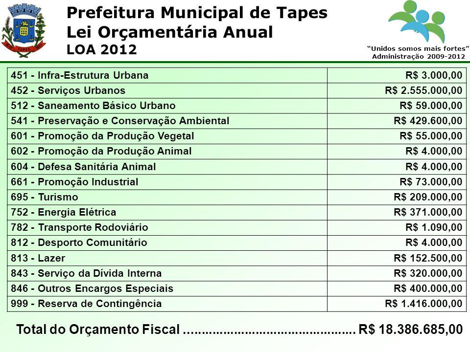 Prefeitura Municipal de Tapes Unidos somos mais fortes Administração 2009-2012 Lei Orçamentária Anual LOA 2012 451 - Infra-Estrutura UrbanaR$ 3.000,00