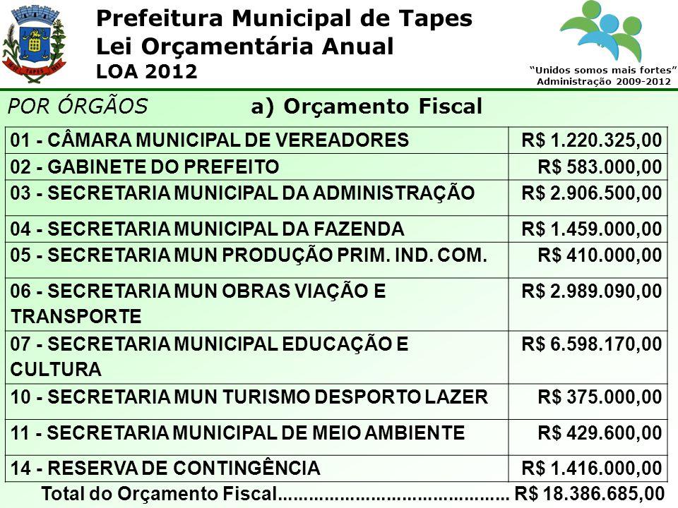 Prefeitura Municipal de Tapes Unidos somos mais fortes Administração 2009-2012 Lei Orçamentária Anual LOA 2012 POR ÓRGÃOS a) Orçamento Fiscal 01 - CÂM