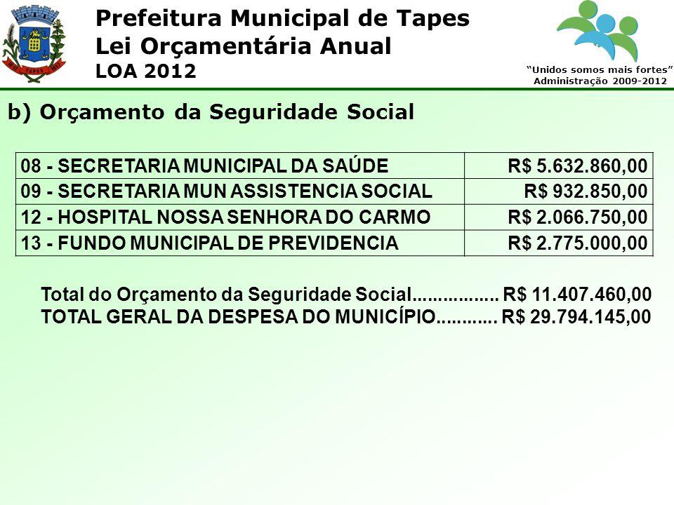 Prefeitura Municipal de Tapes Unidos somos mais fortes Administração 2009-2012 Lei Orçamentária Anual LOA 2012 POR FUNÇÕES a) Orçamento Fiscal 1 – Legislativa R$ 1.220.325,00 4 – AdministraçãoR$ 3.364.000,00 6 - Segurança PúblicaR$ 48.000,00 9 - Previdência SocialR$ 1.100.000,00 12 – EducaçãoR$ 6.473.170,00 13 – CulturaR$ 125.000,00 15 – UrbanismoR$ 2.558.000,00 17 – SaneamentoR$ 59.000,00 18 - Gestão AmbientalR$ 429.600,00 20 - AgriculturaR$ 63.000,00 22 - IndústriaR$ 73.000,00 23 - Comércio e ServiçosR$ 209.000,00 25 - EnergiaR$ 371.000,00 26 - TransporteR$ 1.090,00 27 - Desporto e LazerR$ 156.500,00 28 - Encargos EspeciaisR$ 720.000,00 99 - Reserva de ContingênciaR$ 1.416.000,00 Total do Orçamento Fiscal.........................................................