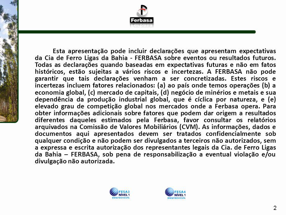 Esta apresentação pode incluir declarações que apresentam expectativas da Cia de Ferro Ligas da Bahia - FERBASA sobre eventos ou resultados futuros.