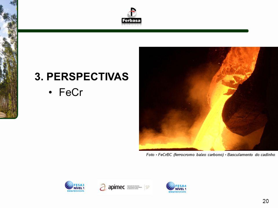 20 3. PERSPECTIVAS FeCr Foto - FeCrBC (ferrocromo baixo carbono) - Basculamento do cadinho