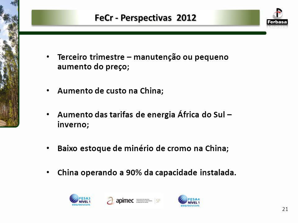 Terceiro trimestre – manutenção ou pequeno aumento do preço; Aumento de custo na China; Aumento das tarifas de energia África do Sul – inverno; Baixo estoque de minério de cromo na China; China operando a 90% da capacidade instalada.