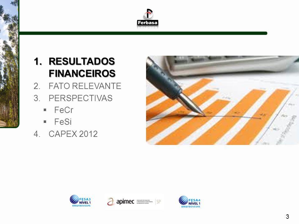 3 1.RESULTADOS FINANCEIROS 2.FATO RELEVANTE 3.PERSPECTIVAS FeCr FeSi 4.CAPEX 2012