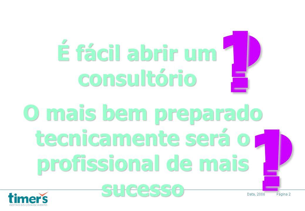 Página2Data, 2006 É fácil abrir um consultório ? ! O mais bem preparado tecnicamente será o profissional de mais sucesso ? !