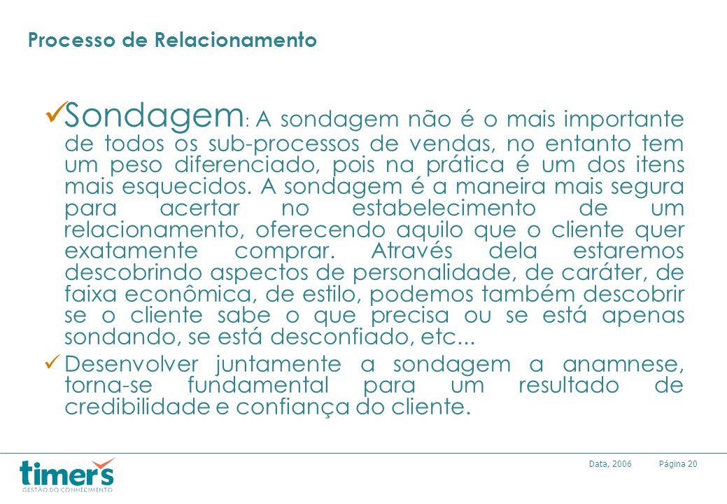 Página20Data, 2006 Sondagem : A sondagem não é o mais importante de todos os sub-processos de vendas, no entanto tem um peso diferenciado, pois na prá