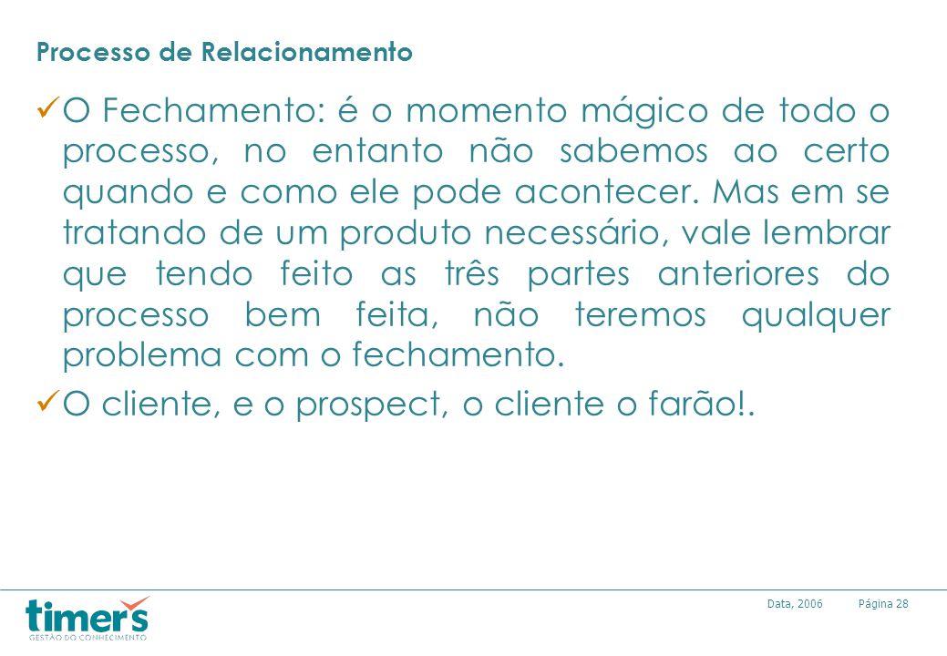 Página29Data, 2006 Mantendo Clientes Se perceber sempre.