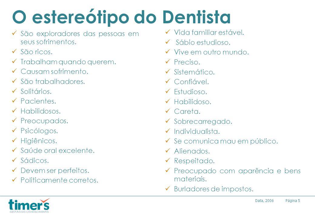 Página5Data, 2006 O estereótipo do Dentista São exploradores das pessoas em seus sofrimentos. São ricos. Trabalham quando querem. Causam sofrimento. S