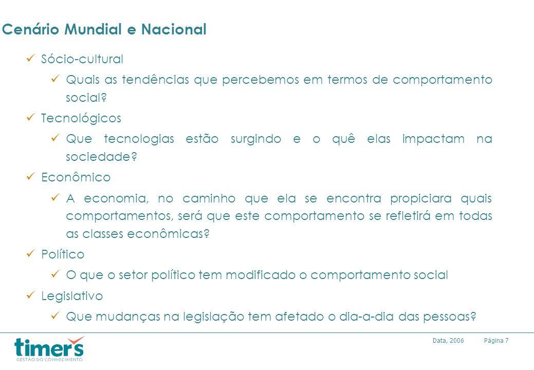 Página7Data, 2006 Cenário Mundial e Nacional Sócio-cultural Quais as tendências que percebemos em termos de comportamento social? Tecnológicos Que tec