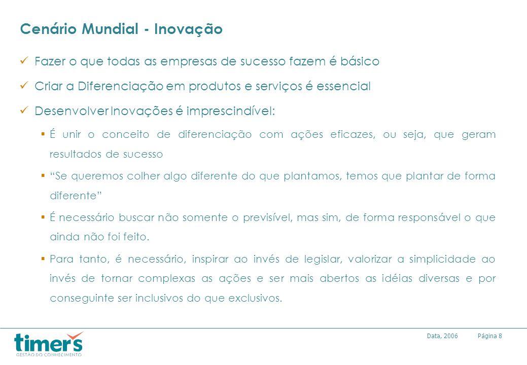 Página8Data, 2006 Cenário Mundial - Inovação Fazer o que todas as empresas de sucesso fazem é básico Criar a Diferenciação em produtos e serviços é es