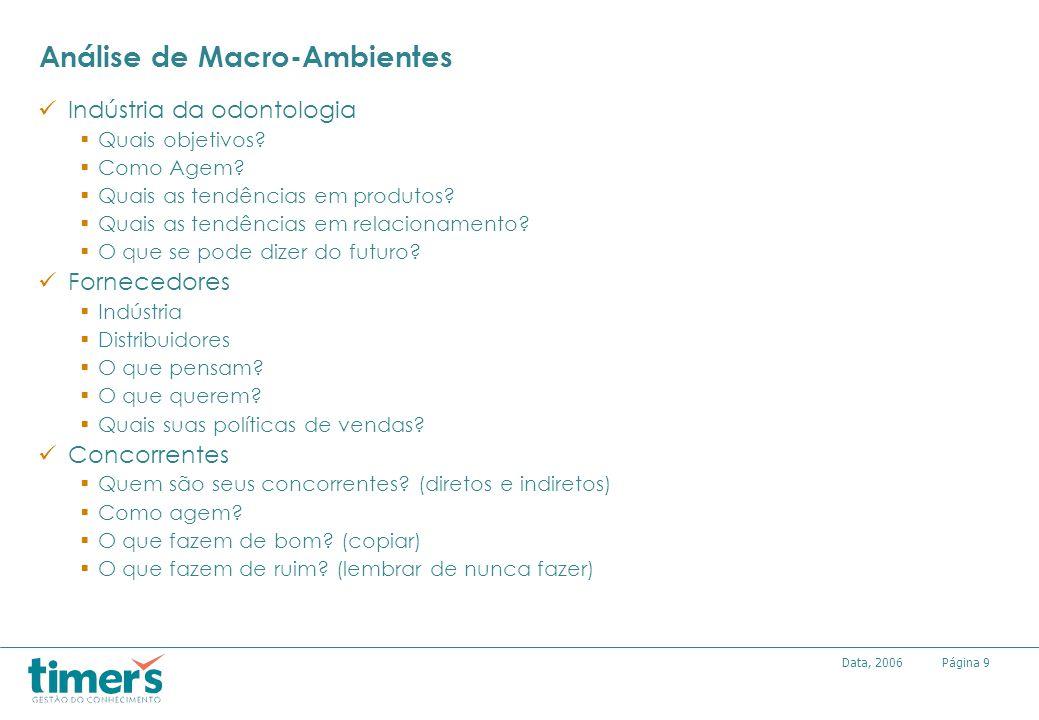 Página9Data, 2006 Análise de Macro-Ambientes Indústria da odontologia Quais objetivos? Como Agem? Quais as tendências em produtos? Quais as tendências