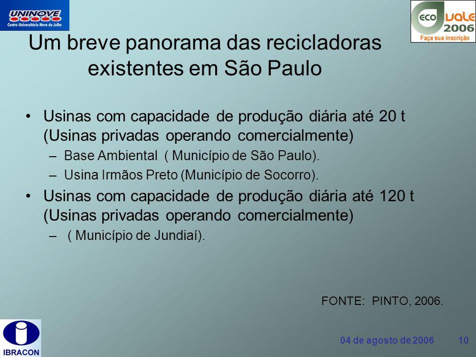 04 de agosto de 2006 10 Um breve panorama das recicladoras existentes em São Paulo Usinas com capacidade de produção diária até 20 t (Usinas privadas